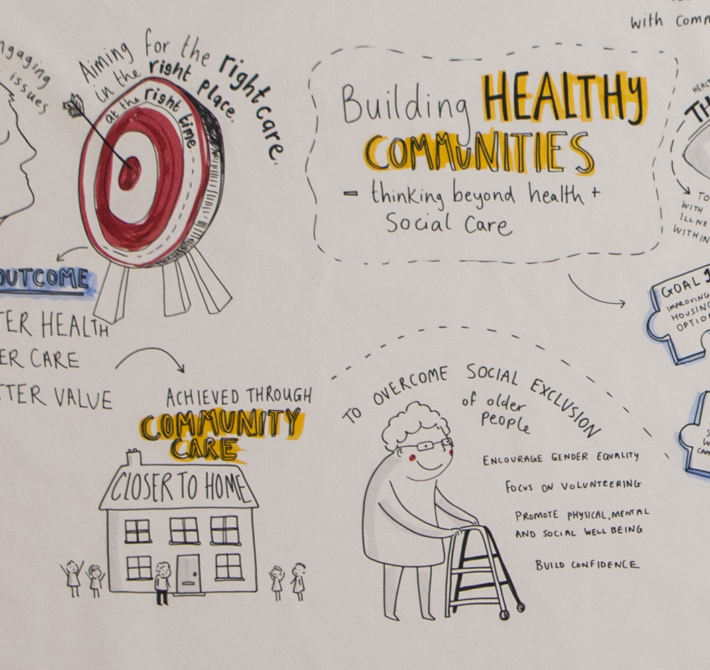 Mapping 'promising practices' in integrated community care