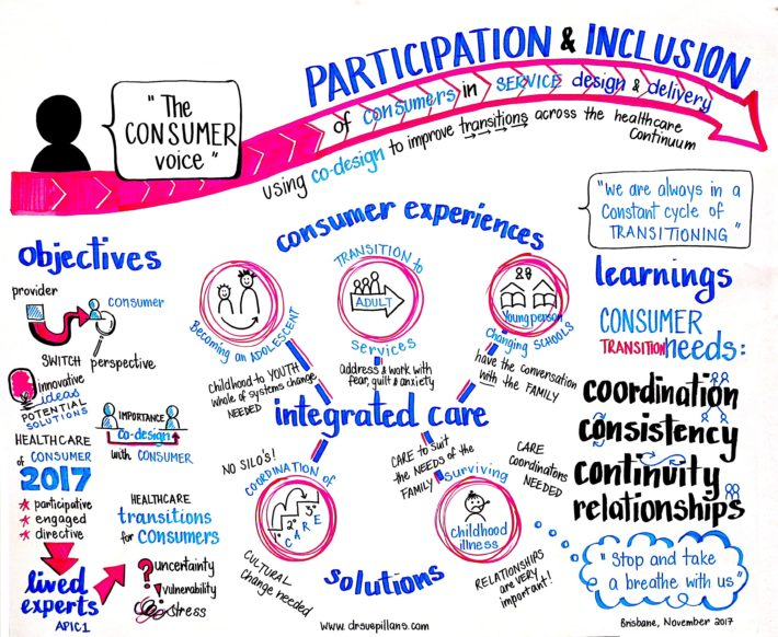 Co-designing services an important focus for Integrated Care Awards at APIC1